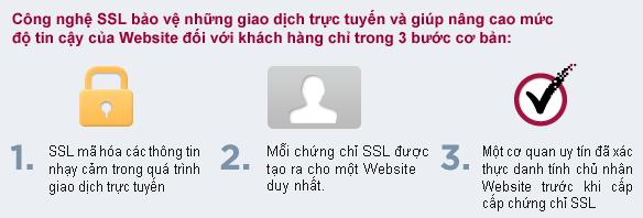 SSL là một chuẩn công nghiệp được sử dụng bởi hàng triệu trang web