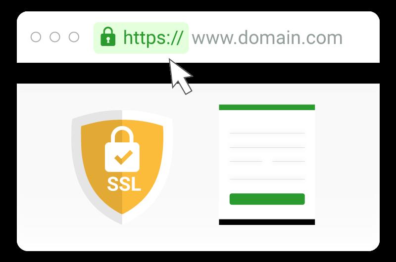Quy trình xác thực SSL