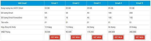 Dịch vụ Email hosting tại BKNS