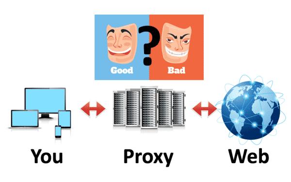 Nhược điểm của proxy