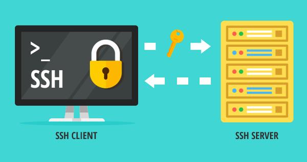 SSH hoạt động như thế nào?