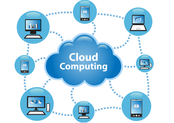 Cloud computing là giải pháp điện toán trong môi trường internet