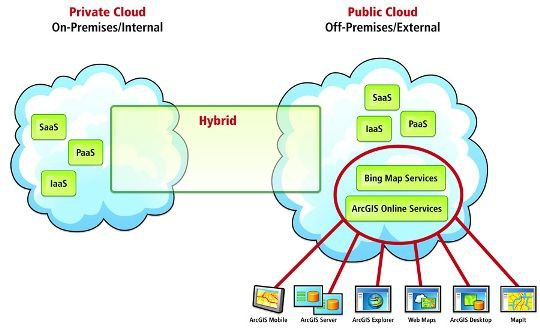 Mô hình Private Cloud