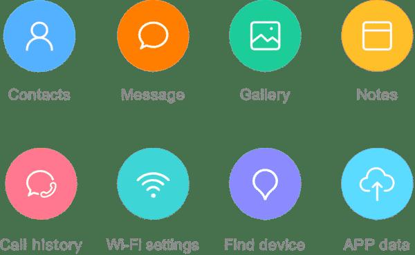 Những tính năng chính của dịch vụ Mi Cloud