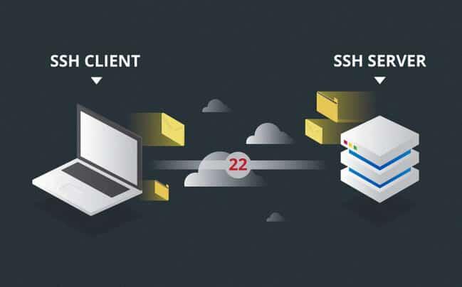 SSH là giao thức để kết nối đến máy chủ hay hệ thống đến Terminal một cách an toàn