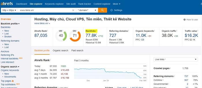 Kiểm tra backlink website với Ahrefs 1