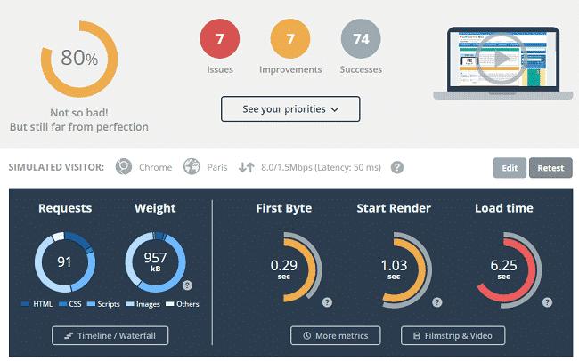 Kiểm tra tốc độ hosting với Dareboost