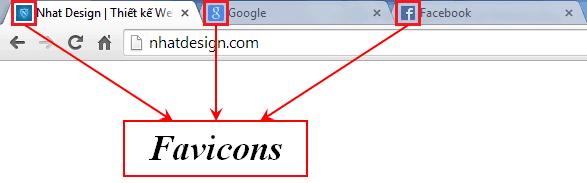 Tại sao cần thêm Favicon cho WordPress
