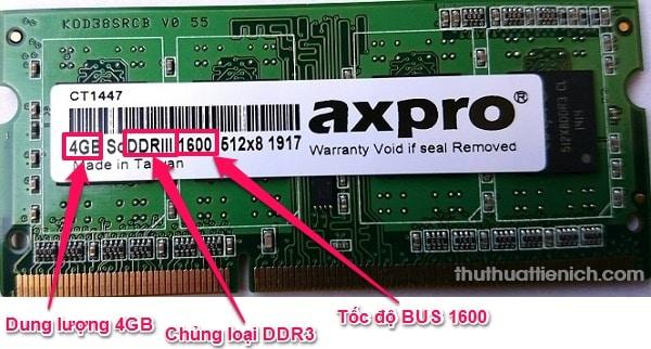 Thông số của RAM là gì?