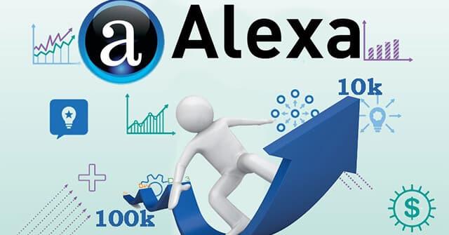 Công cụ đánh giá website Alex