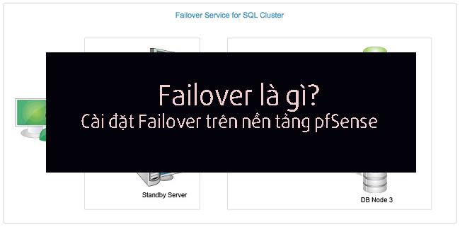 Failover là gì?