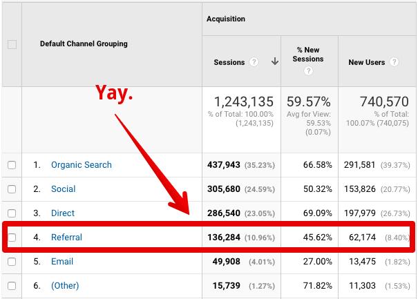 Hướng dẫn kiểm tra Referral Traffic qua Google Analytics