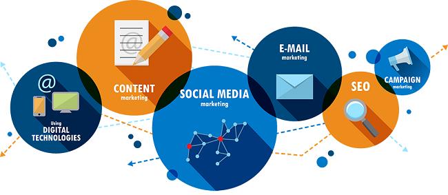 Marketing Online là hình thức tiếp thị trực tuyến bằng mạng máy tính, phương tiện điện tử