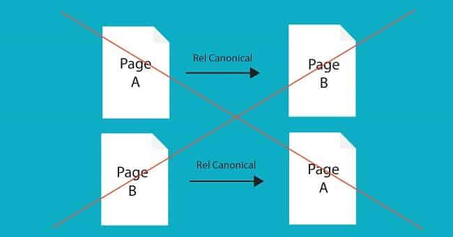 Những lỗi cần tránh khi sử dụng thẻ Canonical Url