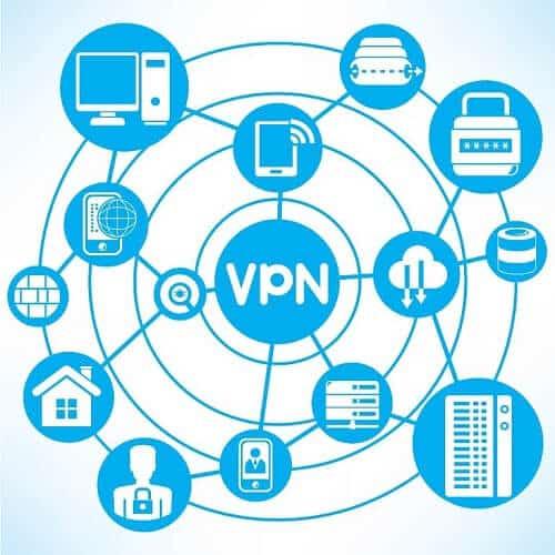 Ưu điểm và nhược điểm khi sử dụng VPN