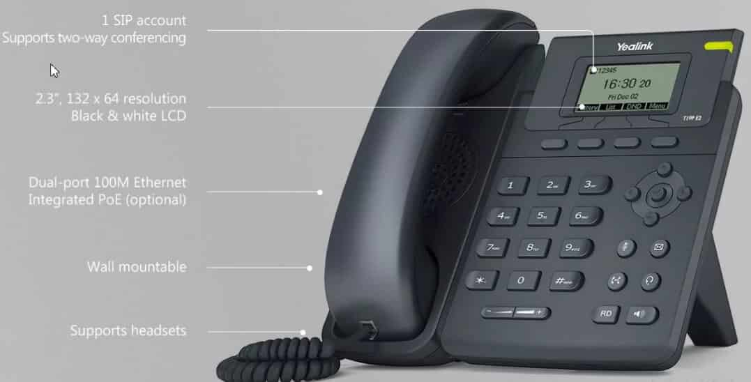 Điện thoại IP là gì?
