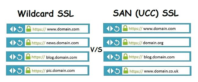 Có thể cùng lúc kết hợp chứng nhận SSL SAN và Wildcard SSL không