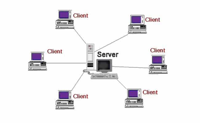Nguyên lý hoạt động của Client Server