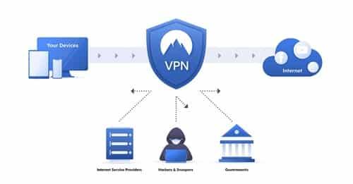 Ưu điểm của việc cài đặt mạng riêng ảo VPN