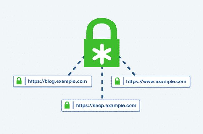 Wildcard SSL là gì?