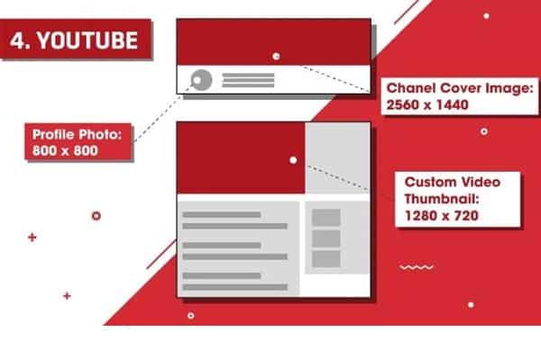 Kích thước Banner Youtube tiêu chuẩn có thể giúp kênh của bạn thu hút đông đảo lượt xem, lượt đăng ký